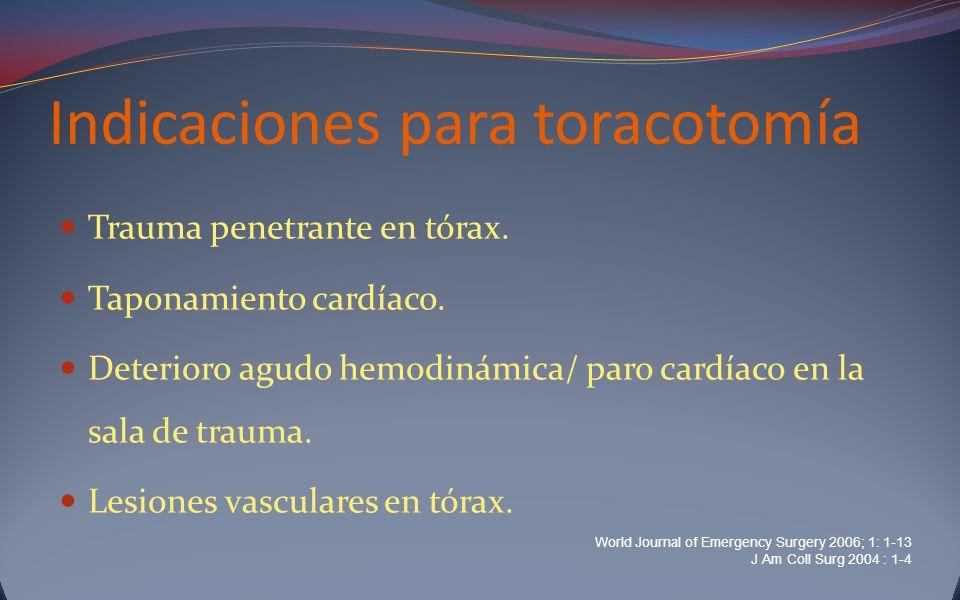 Indicaciones para toracotomía