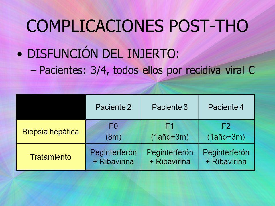 COMPLICACIONES POST-THO
