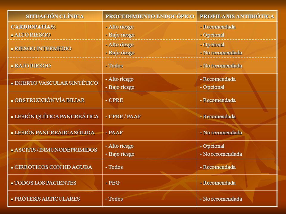 PROFILAXIS ANTIBIÓTICA PROCEDIMIENTO ENDOCÓPICO