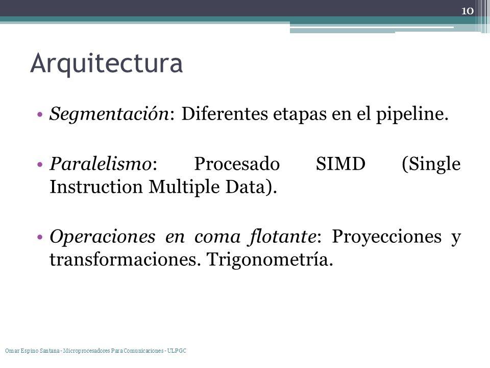 Arquitectura Segmentación: Diferentes etapas en el pipeline.