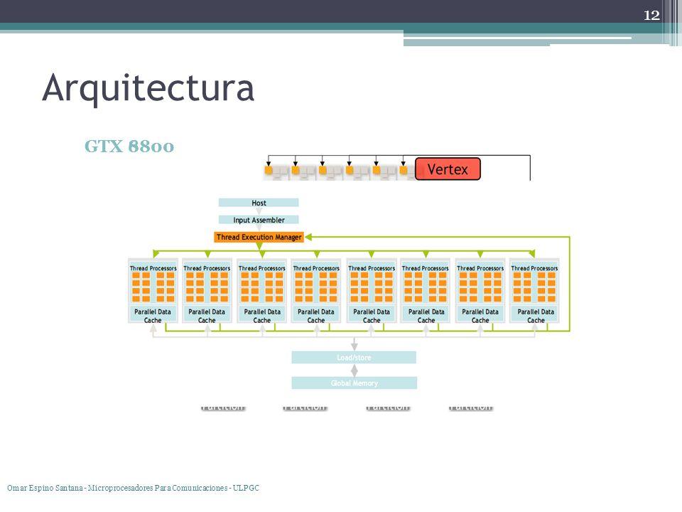 Arquitectura GTX 8800 GTX 6800 Omar Espino Santana - Microprocesadores Para Comunicaciones - ULPGC