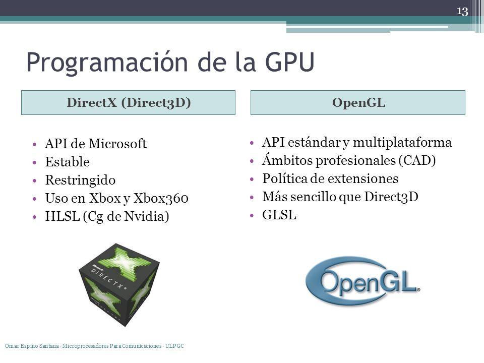 Programación de la GPU API de Microsoft API estándar y multiplataforma