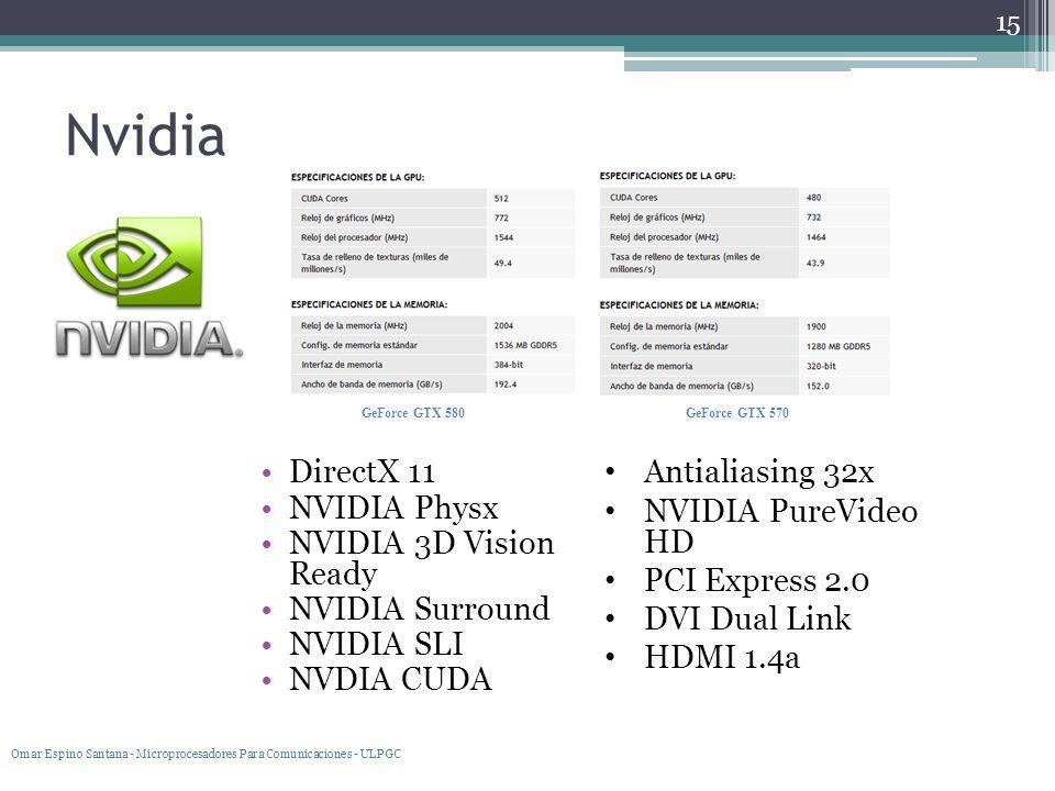 Nvidia DirectX 11 NVIDIA Physx NVIDIA 3D Vision Ready NVIDIA Surround