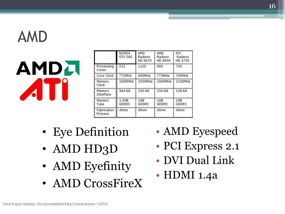 AMD Eye Definition AMD HD3D AMD Eyefinity AMD CrossFireX AMD Eyespeed