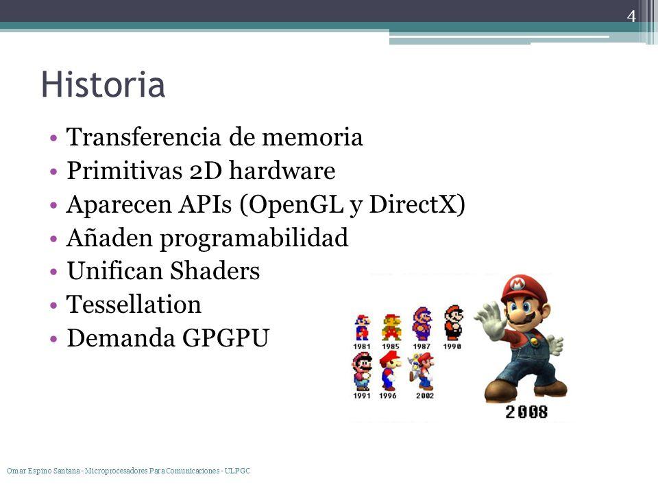 Historia Transferencia de memoria Primitivas 2D hardware
