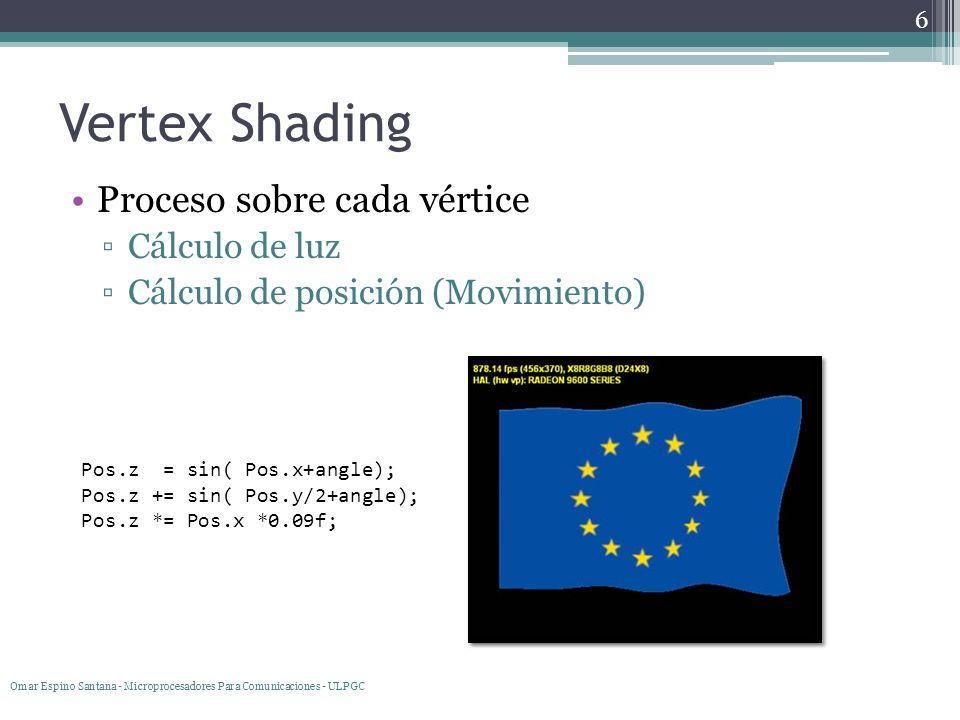 Vertex Shading Proceso sobre cada vértice Cálculo de luz