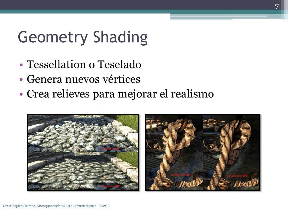 Geometry Shading Tessellation o Teselado Genera nuevos vértices