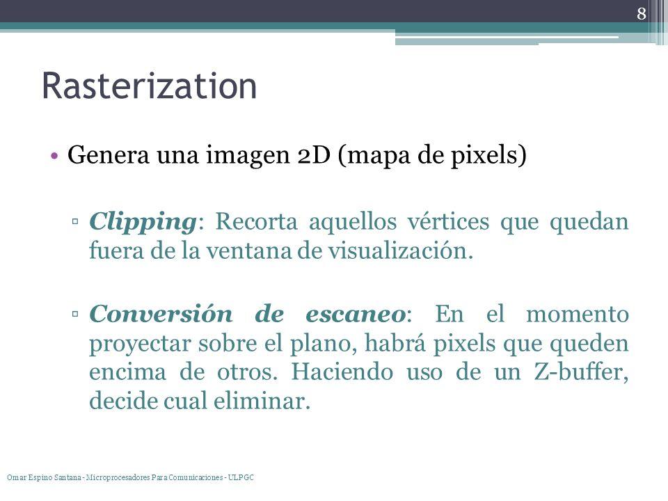 Rasterization Genera una imagen 2D (mapa de pixels)