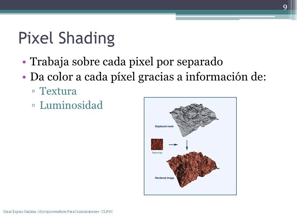 Pixel Shading Trabaja sobre cada pixel por separado