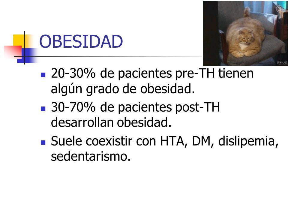 OBESIDAD 20-30% de pacientes pre-TH tienen algún grado de obesidad.
