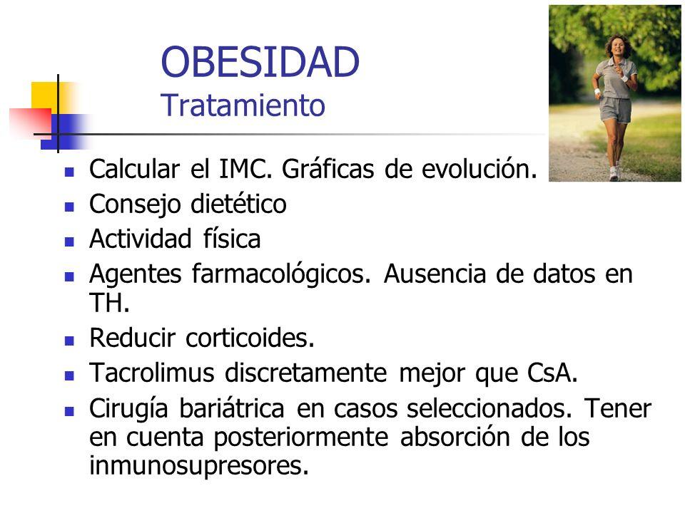 OBESIDAD Tratamiento Calcular el IMC. Gráficas de evolución.