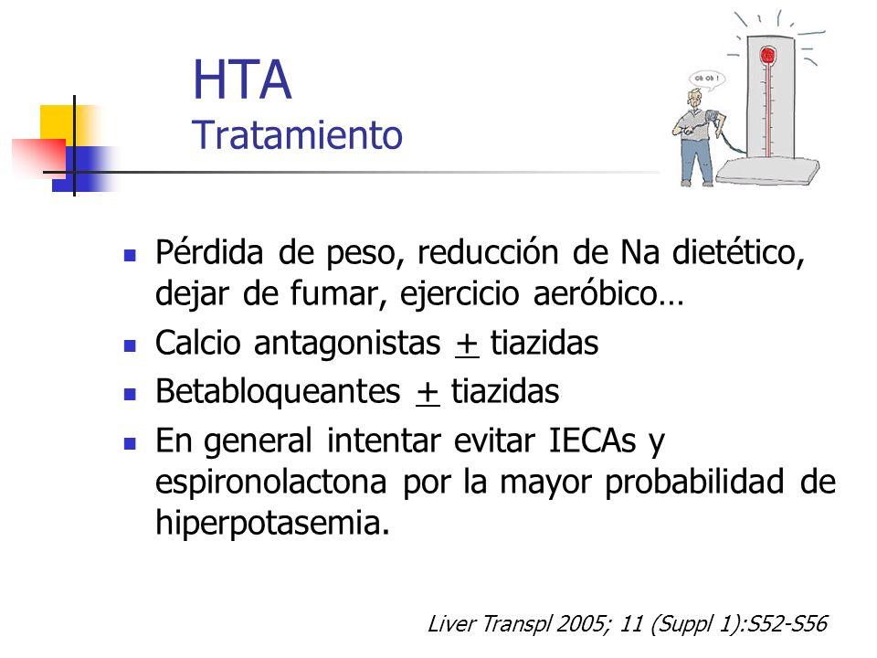 HTA TratamientoPérdida de peso, reducción de Na dietético, dejar de fumar, ejercicio aeróbico… Calcio antagonistas + tiazidas.