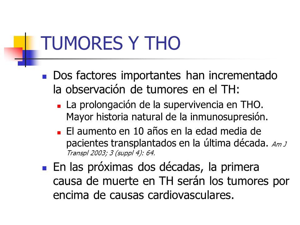 TUMORES Y THO Dos factores importantes han incrementado la observación de tumores en el TH: