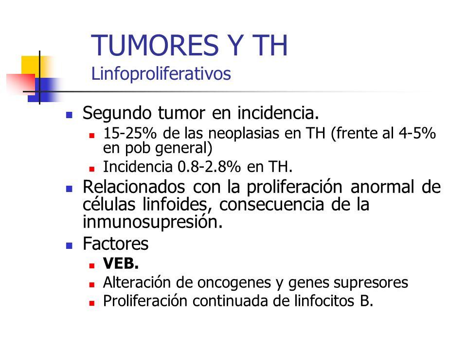 TUMORES Y TH Linfoproliferativos