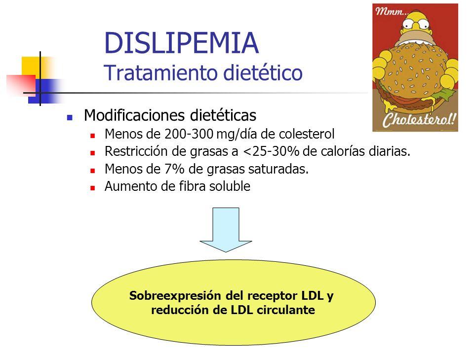 DISLIPEMIA Tratamiento dietético