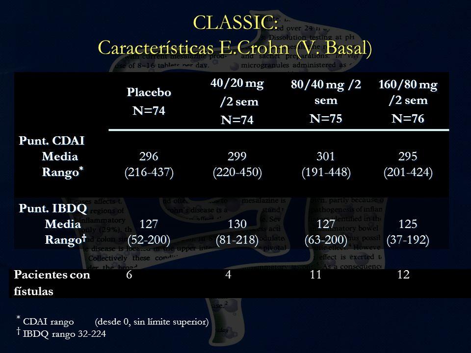 CLASSIC: Características E.Crohn (V. Basal)
