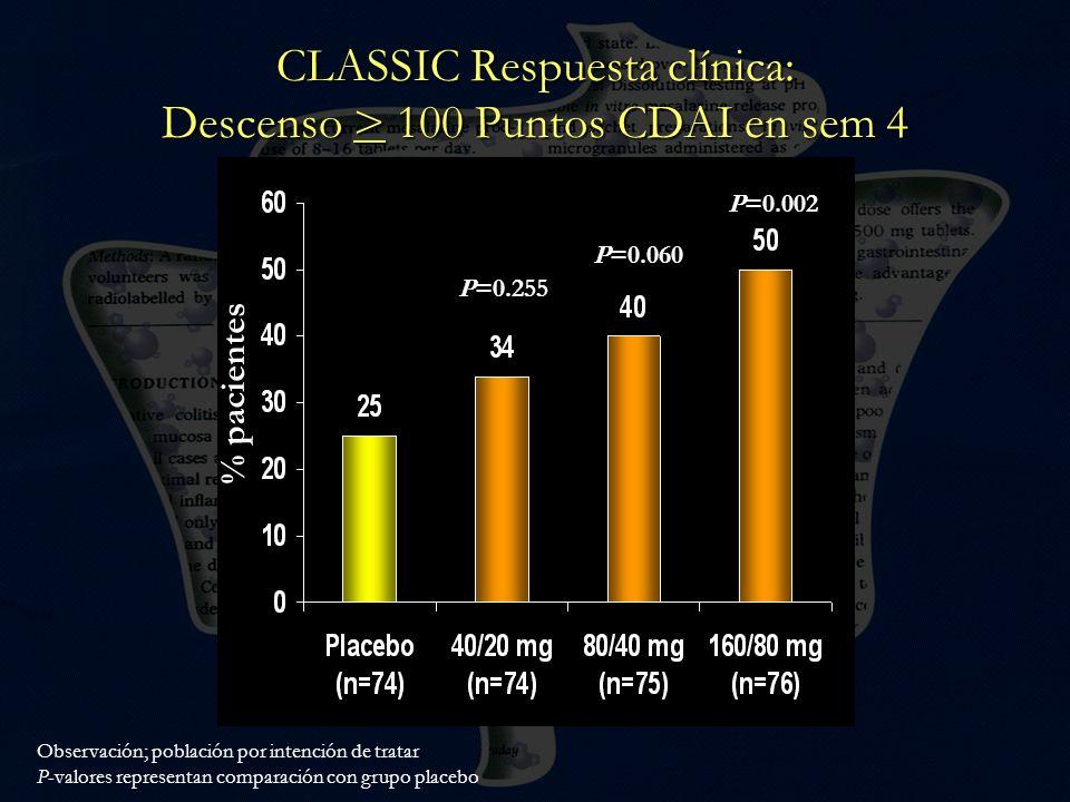 CLASSIC Respuesta clínica: Descenso > 100 Puntos CDAI en sem 4