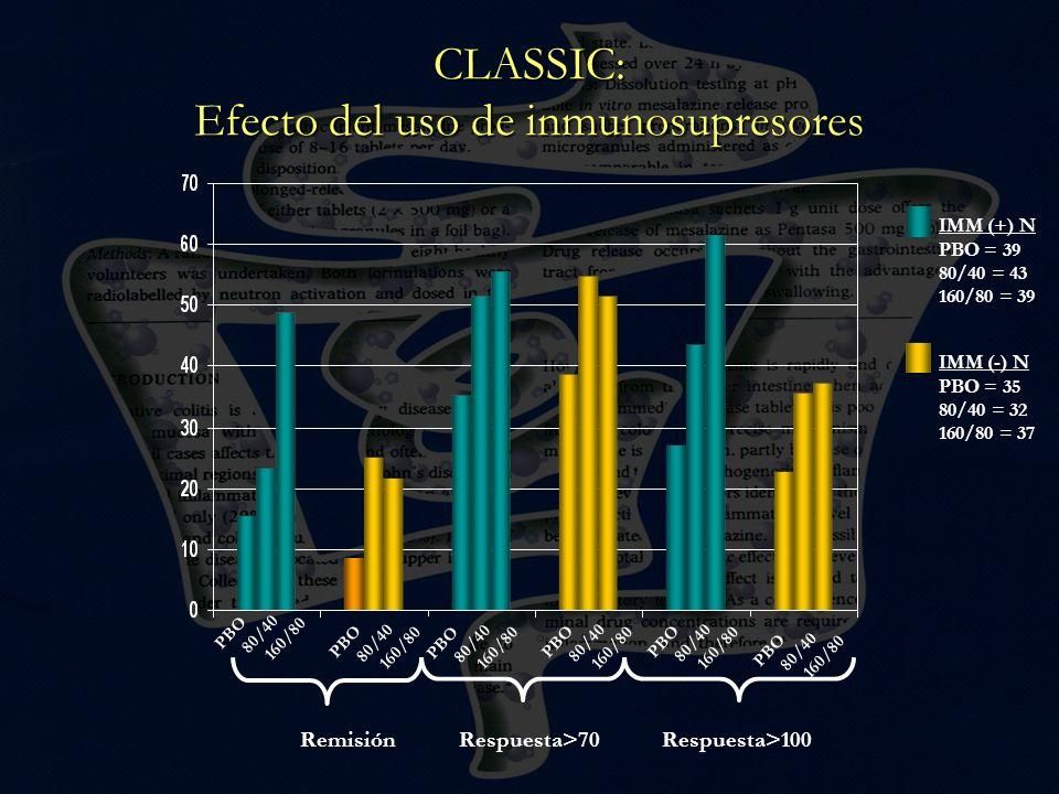 CLASSIC: Efecto del uso de inmunosupresores