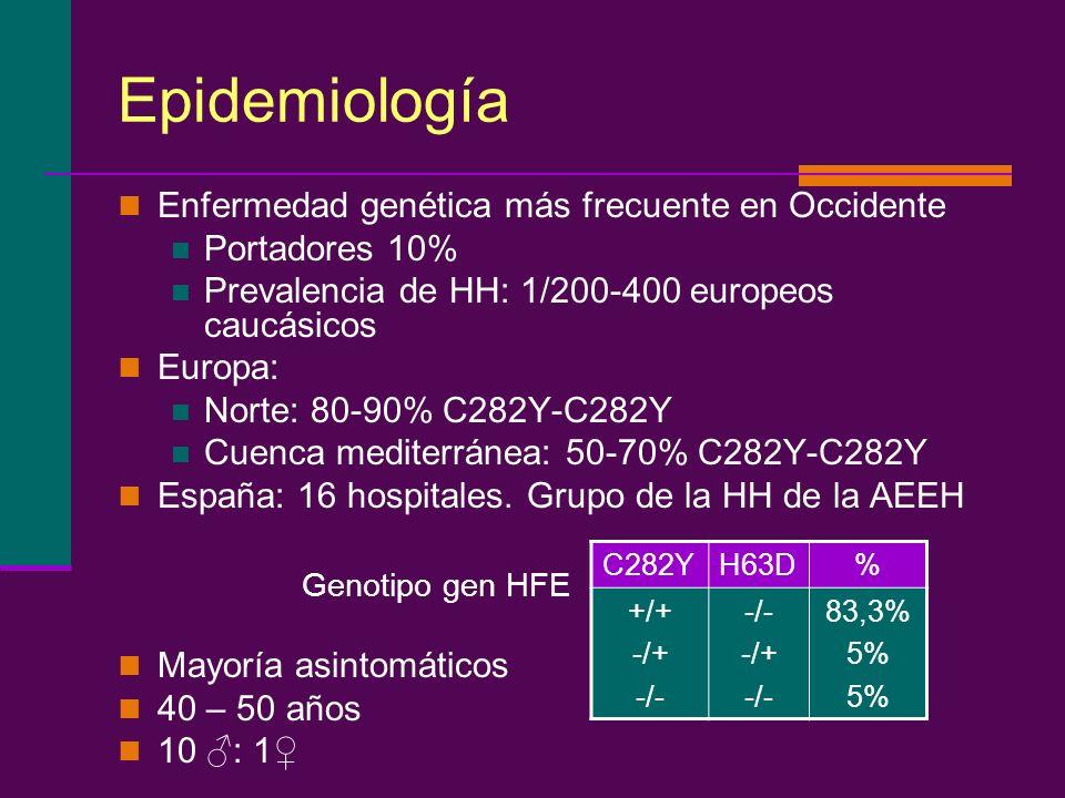 Epidemiología Enfermedad genética más frecuente en Occidente