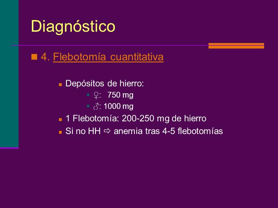 Diagnóstico 4. Flebotomía cuantitativa Depósitos de hierro: