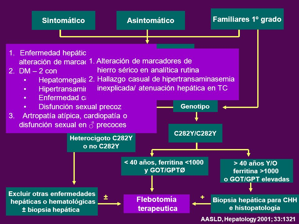 Enfermedad hepática no explicada con