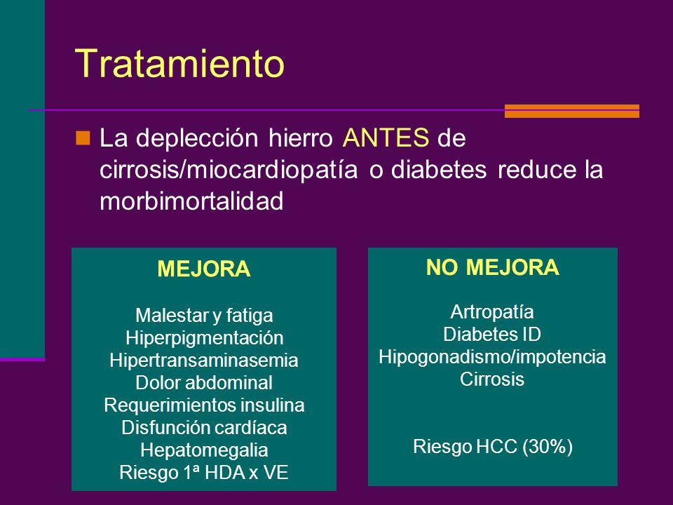 Tratamiento La deplección hierro ANTES de cirrosis/miocardiopatía o diabetes reduce la morbimortalidad.