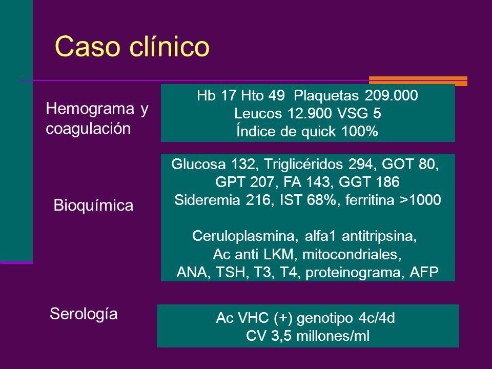 Caso clínico Hemograma y coagulación Bioquímica Serología