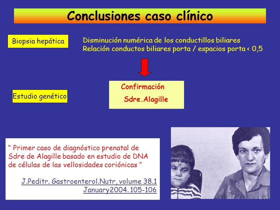 Conclusiones caso clínico