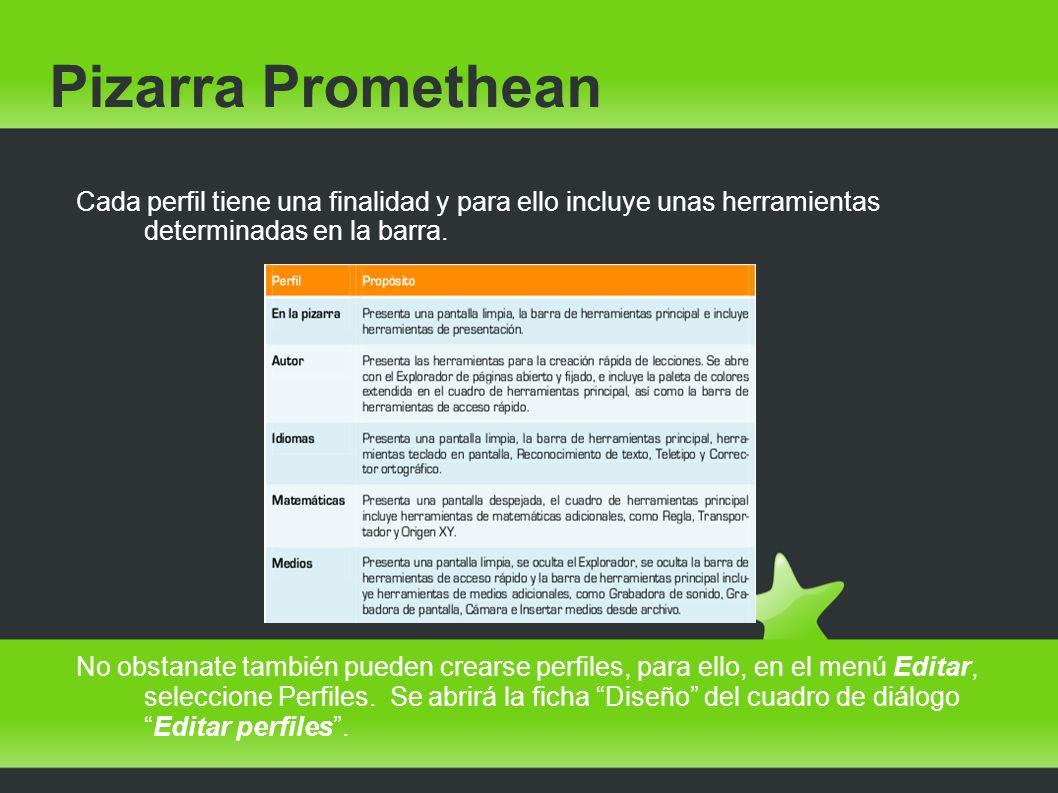 Pizarra Promethean Cada perfil tiene una finalidad y para ello incluye unas herramientas determinadas en la barra.