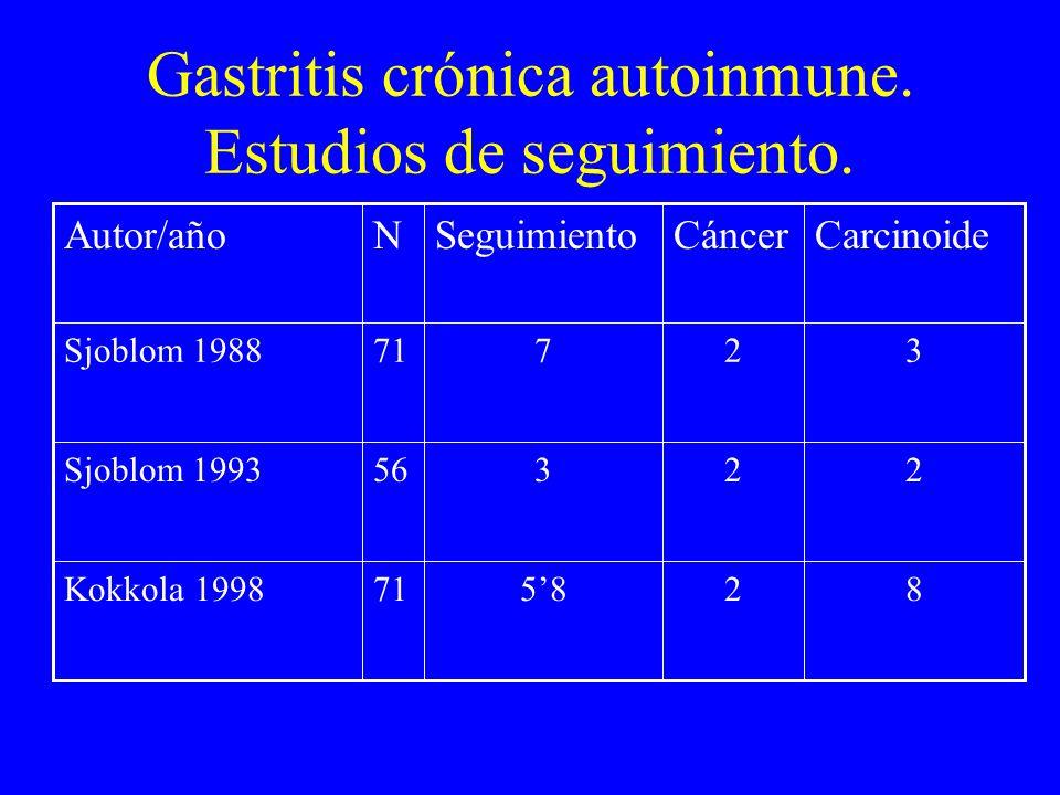 Gastritis crónica autoinmune. Estudios de seguimiento.