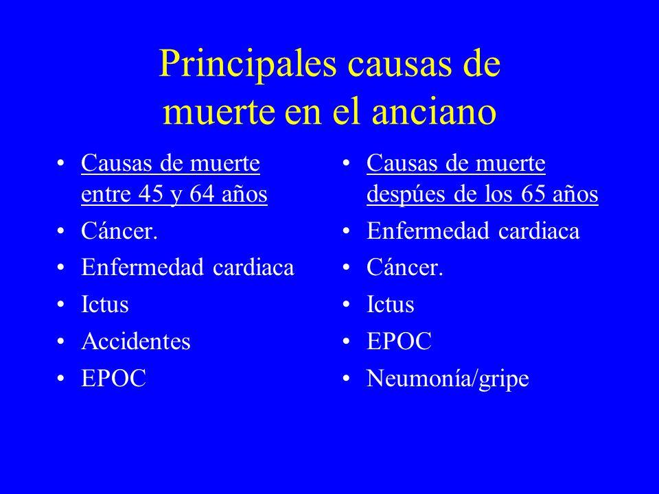 Principales causas de muerte en el anciano
