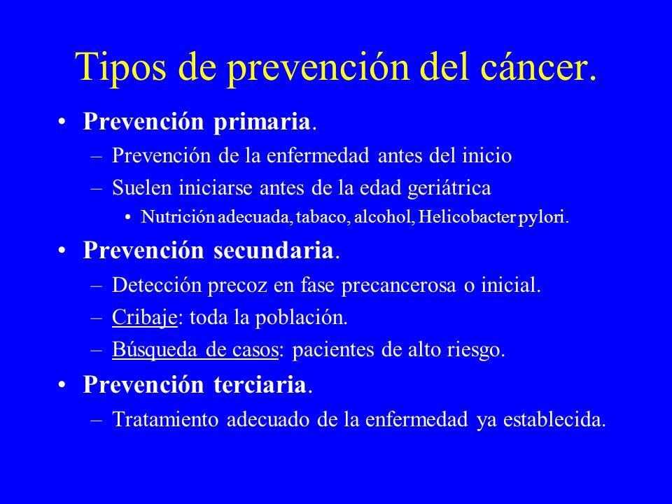 Tipos de prevención del cáncer.