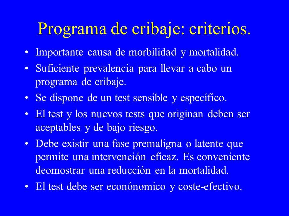 Programa de cribaje: criterios.