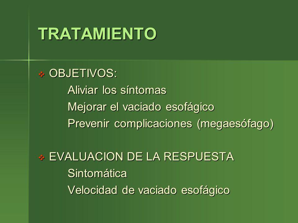 TRATAMIENTO OBJETIVOS: Aliviar los síntomas