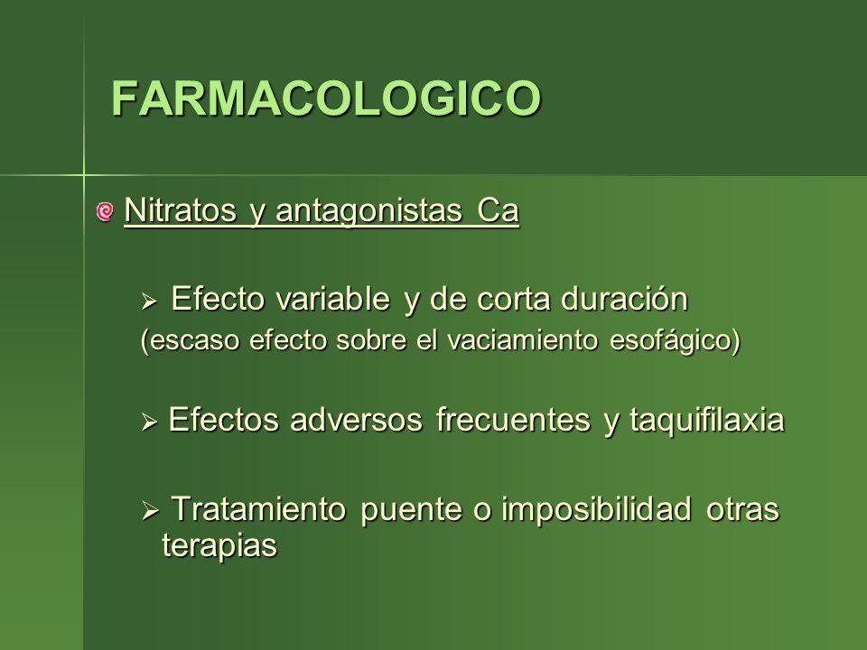 FARMACOLOGICO Nitratos y antagonistas Ca
