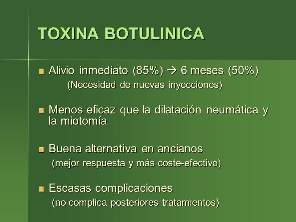 TOXINA BOTULINICA Alivio inmediato (85%)  6 meses (50%)