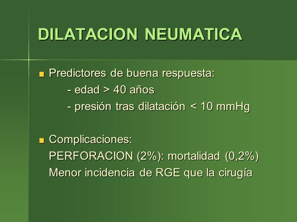 DILATACION NEUMATICA Predictores de buena respuesta:
