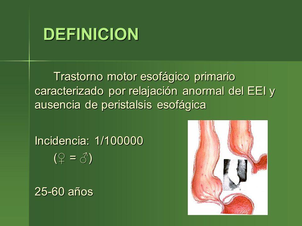DEFINICION Trastorno motor esofágico primario caracterizado por relajación anormal del EEI y ausencia de peristalsis esofágica.