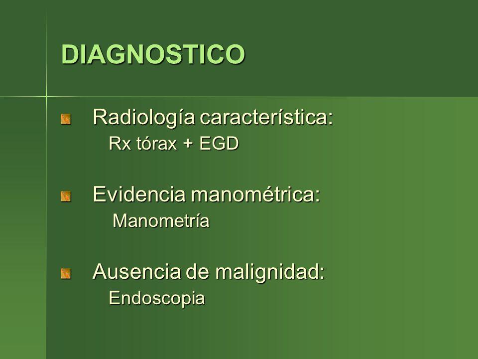 DIAGNOSTICO Radiología característica: Evidencia manométrica: