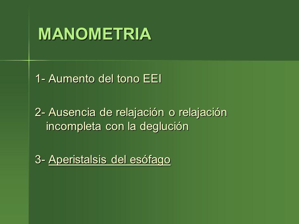MANOMETRIA 1- Aumento del tono EEI