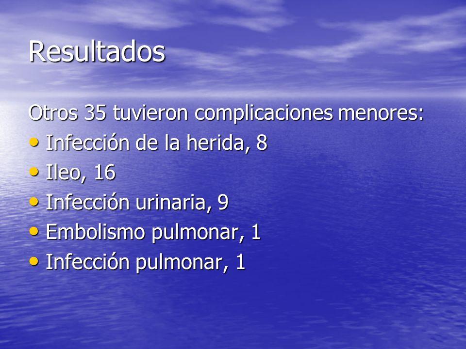 Resultados Otros 35 tuvieron complicaciones menores: