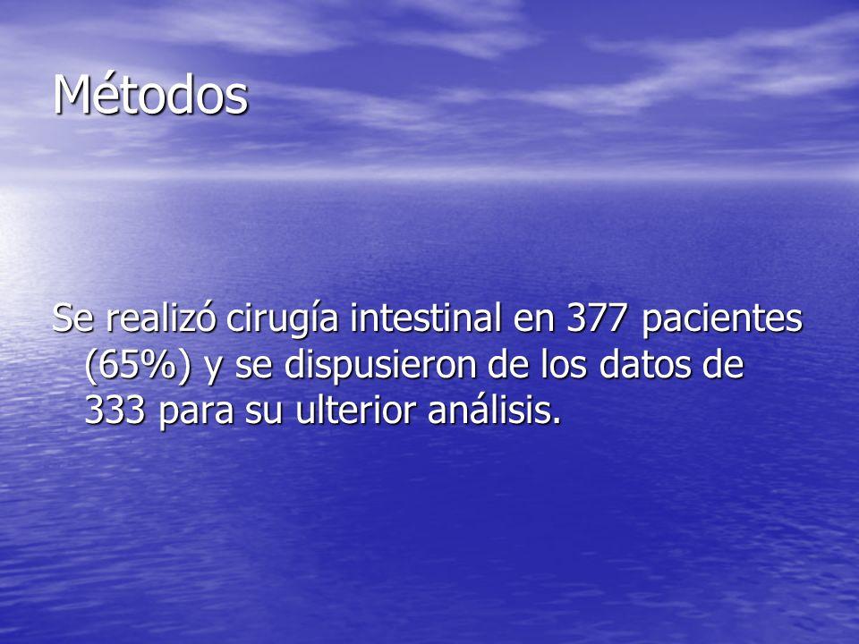 Métodos Se realizó cirugía intestinal en 377 pacientes (65%) y se dispusieron de los datos de 333 para su ulterior análisis.