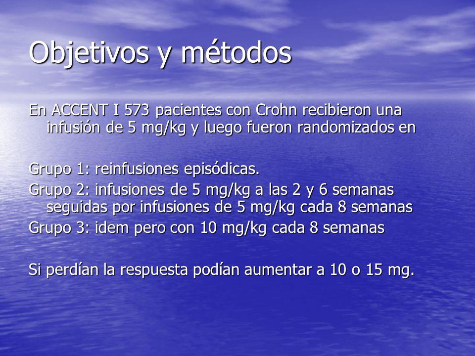 Objetivos y métodosEn ACCENT I 573 pacientes con Crohn recibieron una infusión de 5 mg/kg y luego fueron randomizados en.