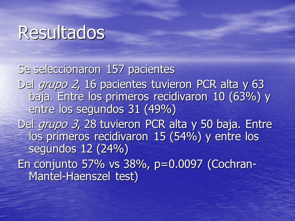 Resultados Se seleccionaron 157 pacientes