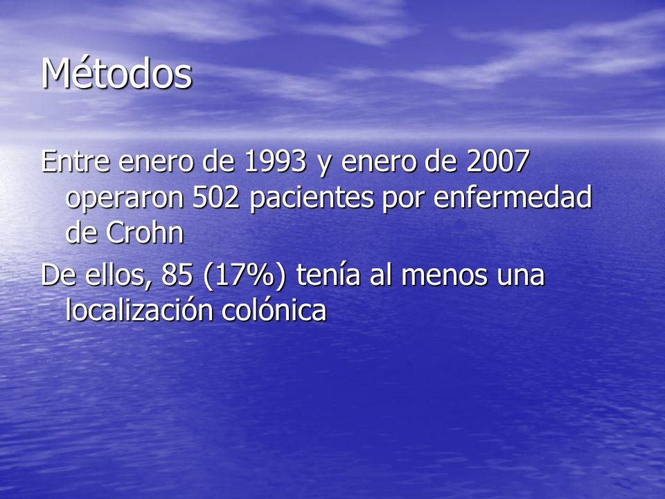 Métodos Entre enero de 1993 y enero de 2007 operaron 502 pacientes por enfermedad de Crohn.