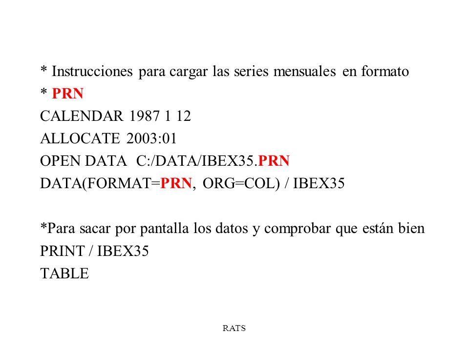 * Instrucciones para cargar las series mensuales en formato * PRN