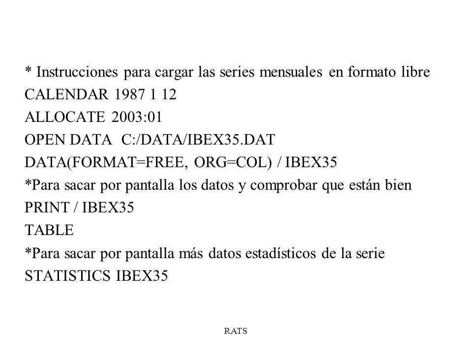 * Instrucciones para cargar las series mensuales en formato libre