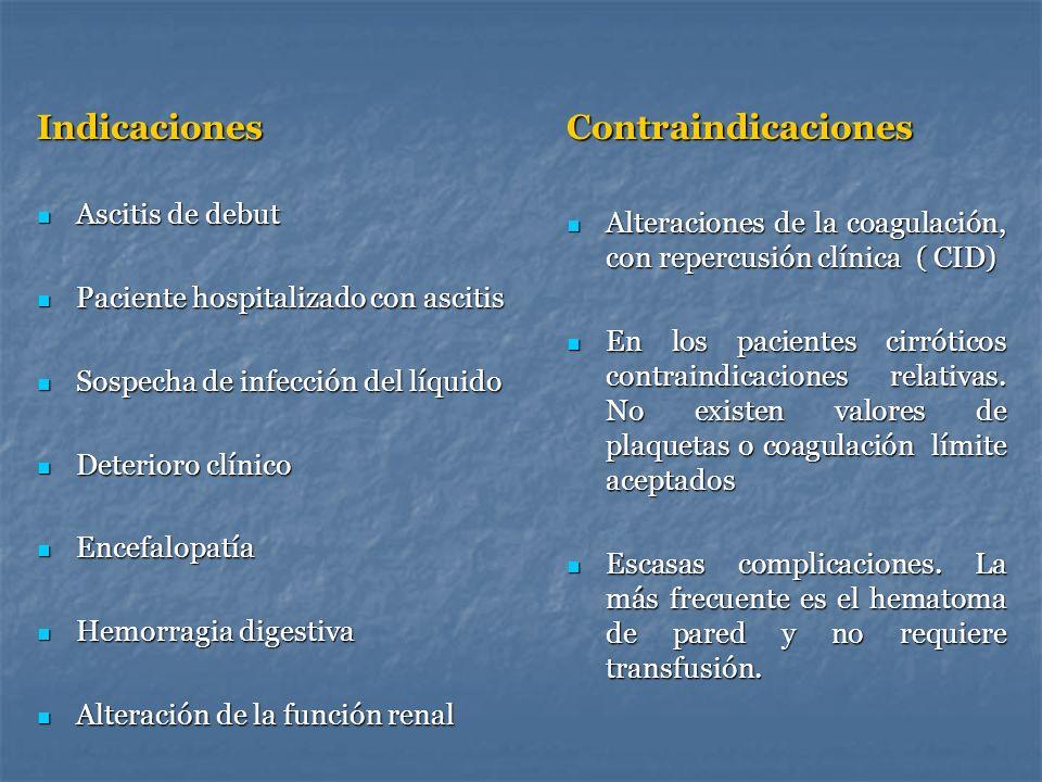Indicaciones Contraindicaciones Ascitis de debut