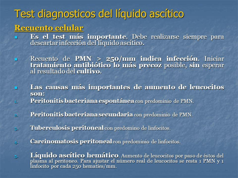 Test diagnosticos del líquido ascítico