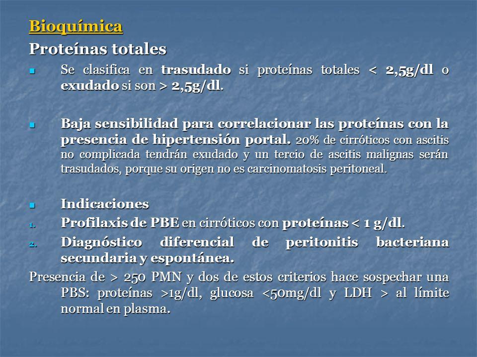 Bioquímica Proteínas totales